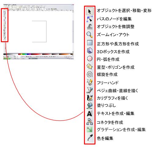 Inkscapeのツールバー